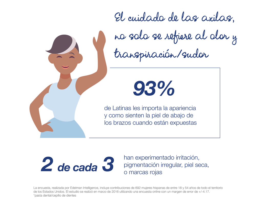 Dove InfoGraph_5.12-spanish-05.png