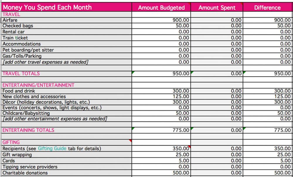 how to create a budget worksheet