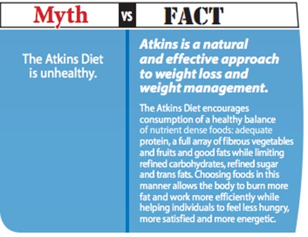 You May Think Of Adkins As The No Carb Diet But Atkins Has Changed Over Years And Is Also Misunderstood I Admit Was One Those People