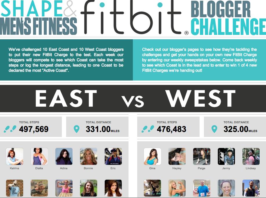 Shape & Men's Fitness FitBit Blogger Challenge - Paige Kumpf