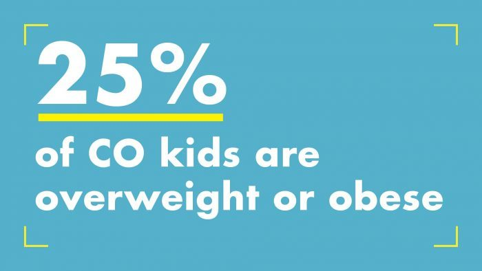 Let's Put a Stop to Childhood Obesity #NoMore24