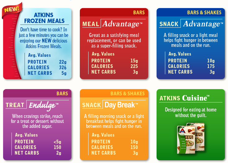 Meal Replacement Drinks – the Bad, The Worse and The Plain ...
