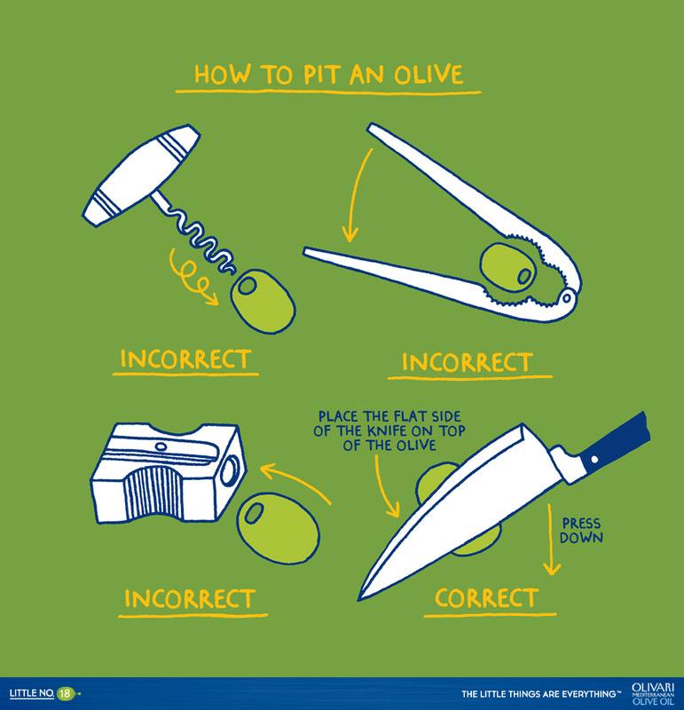 How to Pit an Olive