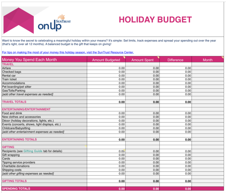 Setting a Holiday Spending Budget