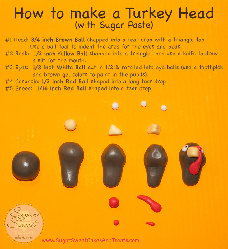 How to make a gumpaste turkey head (step 9)